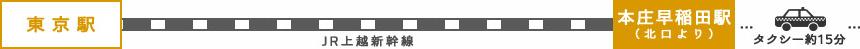 東京駅から本庄早稲田駅